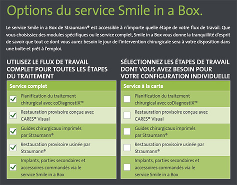 Options du service Smile In A Box